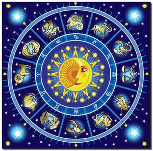 знаки зодиака в поговорках