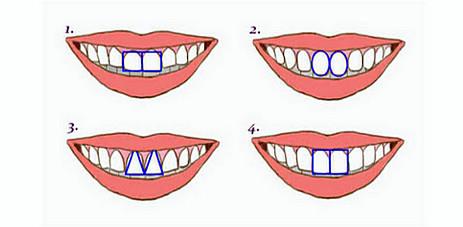 физиогномика зубы характер