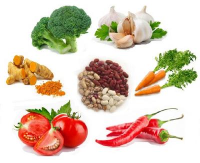 продукты от рака